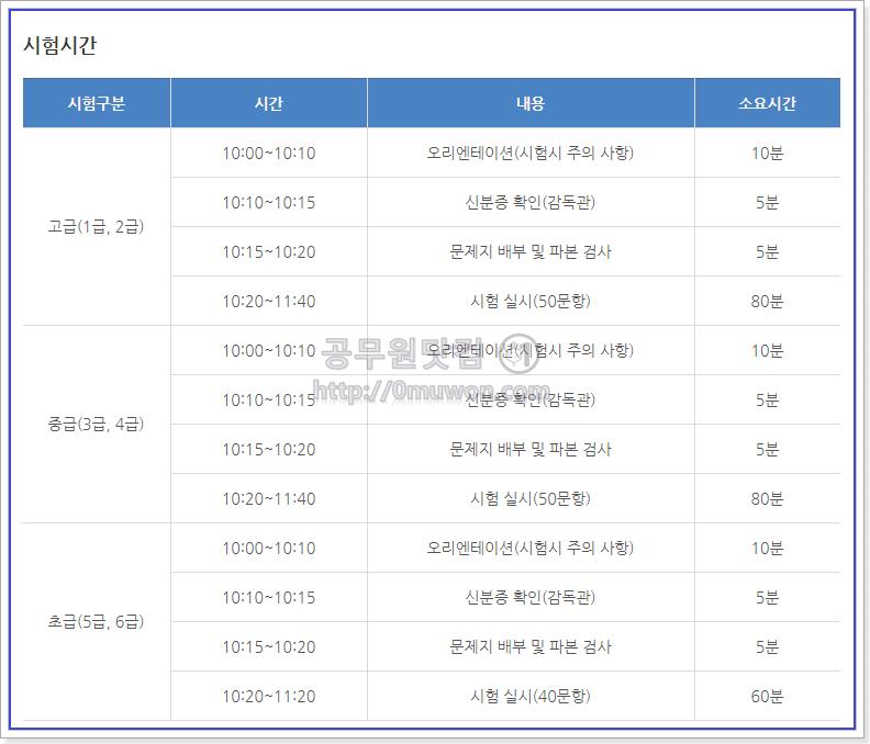 한국사능력검정시험 시험시간